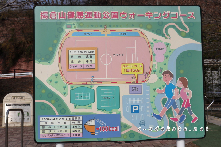 揚倉山健康運動公園ウォーキングコースの案内